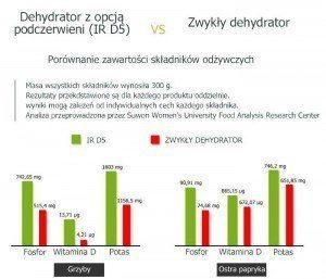 Źródło zdjęcia: sklep www.TerapiaSokami.pl