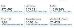 przepisy_kulinarne_olgasmile_01-06-2014-01-07-2014_google_analytics
