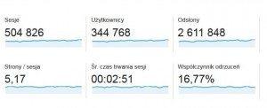 przepisy_kulinarne_olgasmile_26-10-2014-26-11-2014_google_analytics