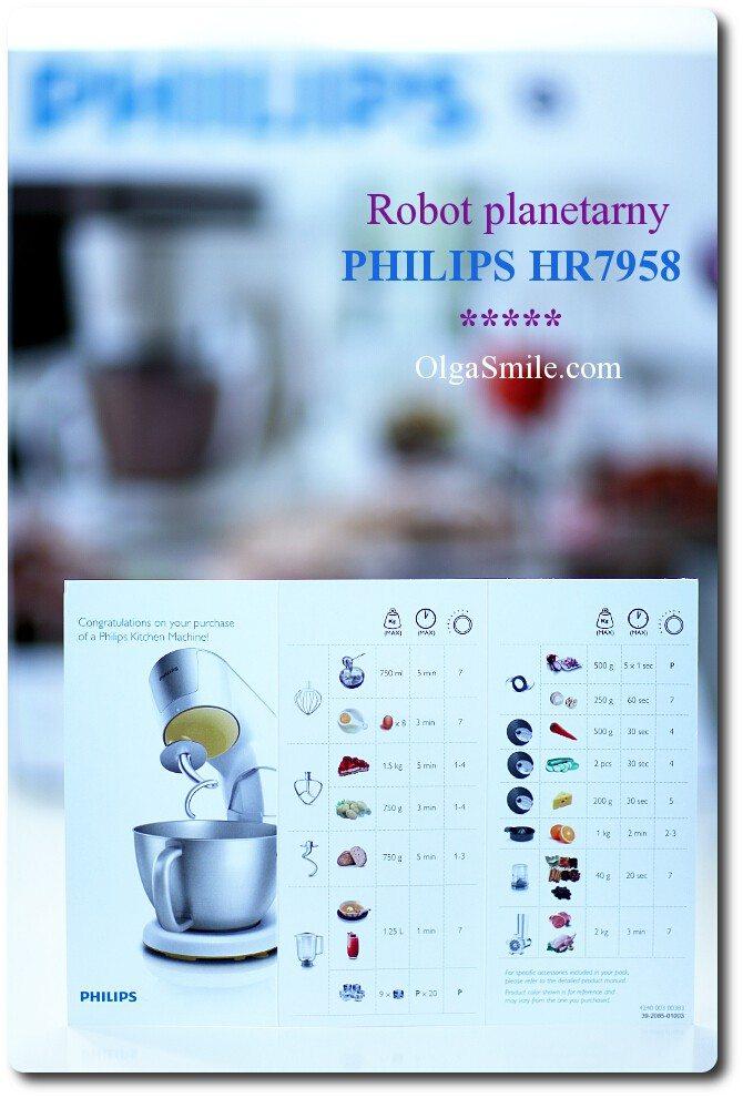 Robot planetarny Philips HR7958