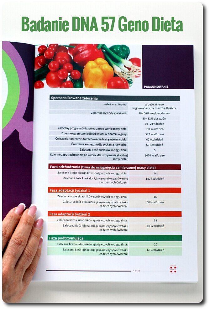Badanie DNA 57 Geno Dieta w CM VIMED